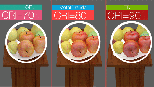 color-rendering-index